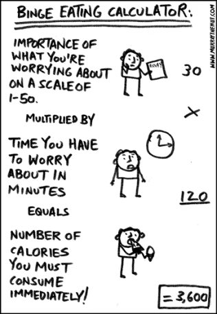 Binge_Eating_Calculator-s365x528-63176